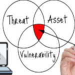 Vulnerability Assessment CP Cyber Data protection and security consulting Denver Colorado